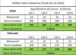 Shim Size Chart New Shim Sizes Calculator Xjrider Com