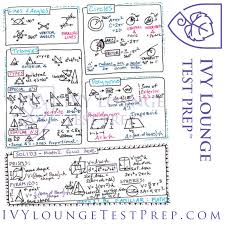 Math Formula Chart For Geometry The Complete Ivy Lounge Sat Ii Math 1 And Math 2 Cheat Sheet