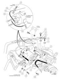 yamaha starter generator wiring diagram wiring schematics and starter generator wiring diagram golf cart digital