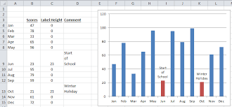 Excel Chart Label Data Points Create Dynamic Excel Chart Conditional Labels And Callouts