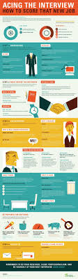 how to ace your interview infographic ← my career info how to ace the interview infographic