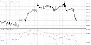 Tick Chart Indicator For Mt5 With Indicator Download