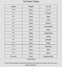 Bearded Dragon Nutrition Chart Bearded Dragon Age Size Chart
