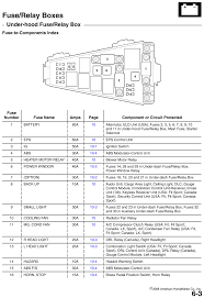 honda civic fuse box diagram 2008 electrical drawing wiring diagram \u2022 2006 Honda Civic Fuse Box Diagram 2007 honda fit fuse box diagram wiring library rh svpack co 2008 honda civic interior fuse box diagram 2008 honda civic hybrid fuse box diagram