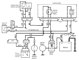 kawasaki vulcan vn750 electrical system and wiring diagram cool kawasaki fb460v wiring diagram kawasaki vulcan vn750 electrical system and wiring diagram