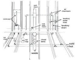 bathtub rough in bathtub dimensions rough in best bathtub rough in valve