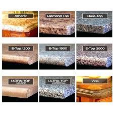 countertops edges options granite edge profiles selected non laminated edge options granite countertops edging options granite