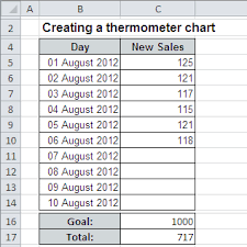 Rainbow Chart In Excel Creating A Rainbow Thermometer Chart Microsoft Excel 2010