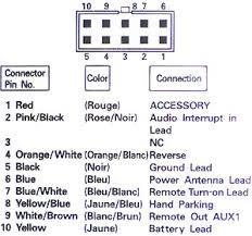 alpine car radio wiring alpine automotive wiring diagrams alpine car radio wiring alipine iva d100rb b