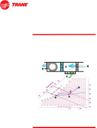 Trane Psychrometric Chart Si Units Trane Trg Trc001 En Users Manual