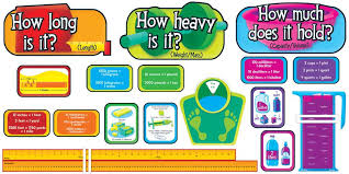 15 Disclosed Measuring Units Chart For Kids