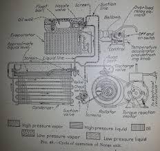 interesting nash kelvinator refrigerator wiring diagram contemporary Dometic Refrigerator Wiring Diagram interesting nash kelvinator refrigerator wiring diagram contemporary