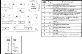 2003 ford e150 fuse box diagram 2003 image wiring diagram for a 1989 ford e 150 fuse box so i know what fuse is what