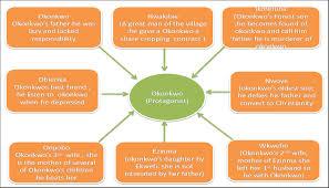 research paper in molecular biology videos