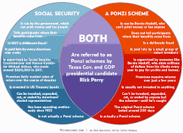Caucus Vs Primary Venn Diagram Blue In The Bluegrass How Social Security Is Like A Ponzi