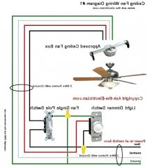 ceiling fan installation wiring diagram tryit me fan wiring diagram harbor breeze fan wiring diagram pertaining to new household and ceiling installation