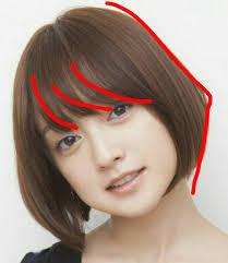 エラ張りに似合う髪型とはショートや前髪のポイント 髪型 ボブ 似合う