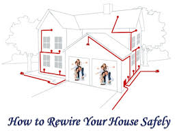 how to rewire your house safely electrical house wiring diagram software at Rewiring A House Diagram