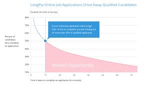 Top Applicant Tracking System Features Newton Software