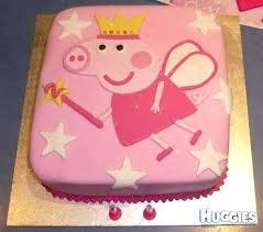 Peppa Pig Cake Decorating Birthday Gallery Tekhno