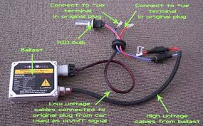 installation guide for hid conversion kit dash z racing blog hid relay harness purpose at Hid Kit Wiring Harness