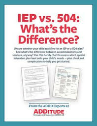 504 And Iep Comparison Chart Free Chart Comparing Ieps To 504 Plans Success School