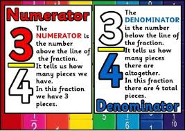 Instant Display Teaching Resources Number Maths