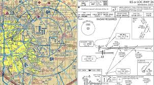 Choosing Your Charts My737ng
