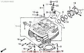 honda xls wiring diagram image wiring xl500 wiring diagram wiring diagram and schematic on 1979 honda xl500s wiring diagram
