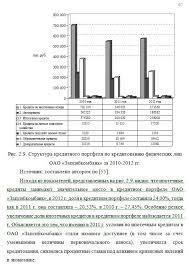 Ипотечное кредитование дипломная работа Диплом ипотечное жилищное кредитование за 3 года