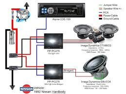 wiring diagram for car stereo with amplifier car amplifier wiring diagram installation at Car Stereo Amp Wiring Diagram