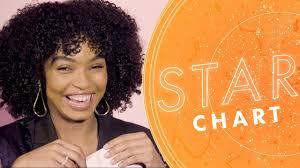 Yara Shahidi Birth Chart Can She Guess Yara Shahidi S Zodiac Sign Star Chart With Aliza Kelly