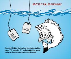 Phishing Scam What Are Phishing Scams Step By Step Guide For Anti Phishing