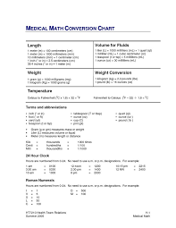 Medical Conversion Charts For Math Blair Cpr Blaircpr On Pinterest