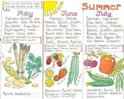 Seasonal Fruit And Veg Chart Uk The Natural Store Liz Cook Wall Chart Seasonal Food Chart
