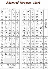 Full Japanese Hiragana Chart Hiragana Advanced Chart Marimosou