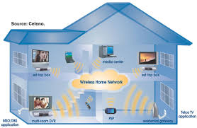 network diagram layouts home network diagrams office and home home network diagram with switch and router at Wireless Home Network Diagram