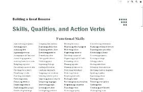 Resume Strong Action Verbs Action Verbs For Resume Inspirational 20