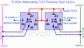 12 pin relay wiring diagram 12 image wiring diagram 12 pin relay wiring diagram the wiring on 12 pin relay wiring diagram