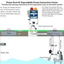 diagram for wiring septic pump wiring diagram show septic pump wiring diagram wiring diagram user wiring diagram for septic pump diagram for wiring septic pump