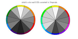 ... rgb and ryb color wheel and gray equivalents