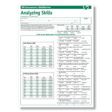 Skills For Employment Analytical Skills Online Test For Pre Employment Testing
