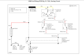 ford f 250 a diagram how the ignition switch starter motor wiring graphic
