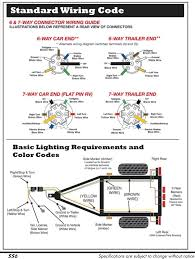 yellow boat trailer winch wiring diagram wiring diagram & fuse box \u2022 Car Trailer Winch Mount 6 way plug wiring diagram collection wiring diagram free rh yesonm info auto trailer winch trailer