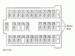 1999 nissan quest fuse box diagram nissan wiring diagram gallery 2017 nissan sentra fuse box diagram at Nissan Sentra 2013 Fuse Box