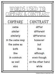 Create Teach Share Compare Contrast Words Classroom Ideas
