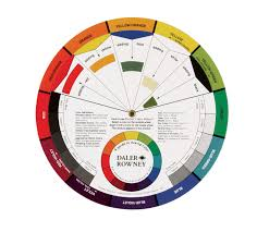 Pocket Colour Wheel Aid To Help You Mix Colours