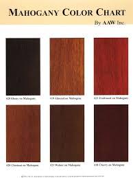 Mahogany Brown Hair Color Chart New Mahogany Hair Color