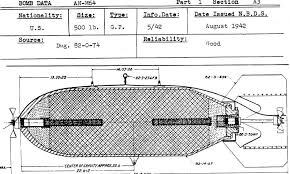 Αποτέλεσμα εικόνας για βόμβες 500 lbs) του Β' Παγκοσμίου