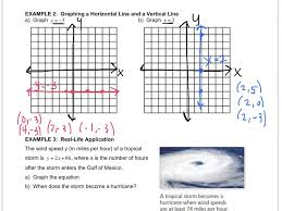 math 8 4 1 graphing linear equations
